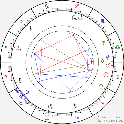 Justin Whalin birth chart, Justin Whalin astro natal horoscope, astrology