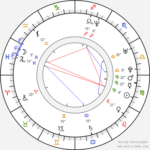 Kazuyoshi Kumakiri birth chart, biography, wikipedia 2019, 2020