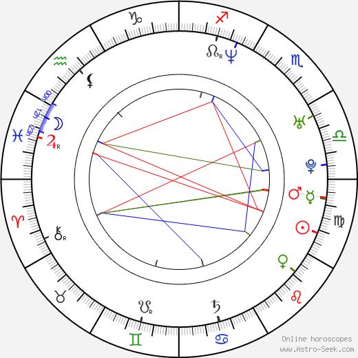 Kazuyoshi Kumakiri birth chart, Kazuyoshi Kumakiri astro natal horoscope, astrology