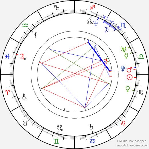 Lars Gärtner birth chart, Lars Gärtner astro natal horoscope, astrology
