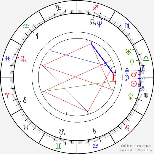Loretta Stern день рождения гороскоп, Loretta Stern Натальная карта онлайн