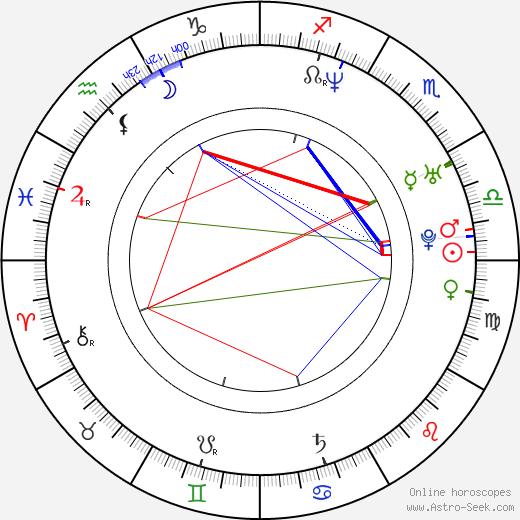 Marcelo Mónaco tema natale, oroscopo, Marcelo Mónaco oroscopi gratuiti, astrologia
