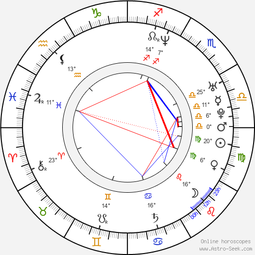 Marcus Roberts birth chart, biography, wikipedia 2020, 2021