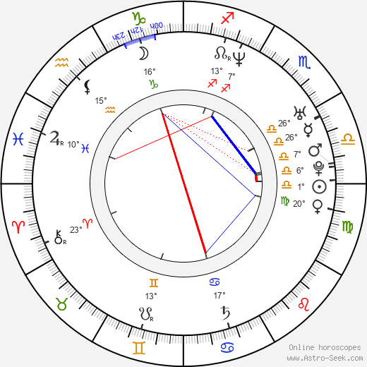 Michelle Ray Smith birth chart, biography, wikipedia 2019, 2020
