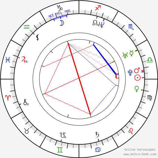 Michelle Ray Smith birth chart, Michelle Ray Smith astro natal horoscope, astrology
