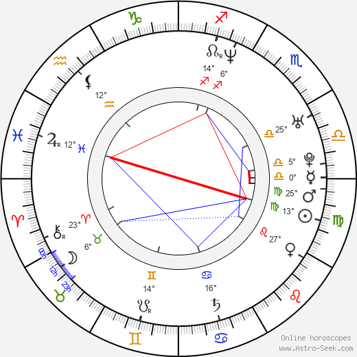 Nina Persson birth chart, biography, wikipedia 2019, 2020