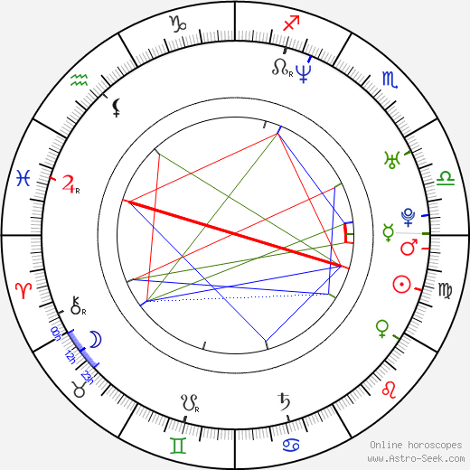 Nina Persson astro natal birth chart, Nina Persson horoscope, astrology