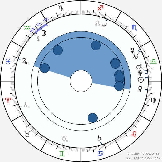 Ninja wikipedia, horoscope, astrology, instagram