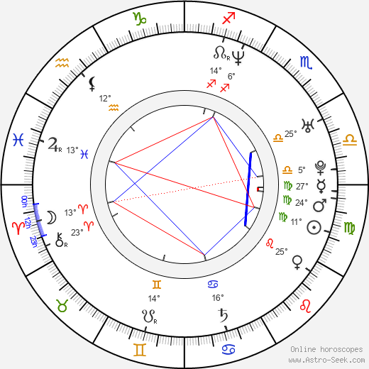 Nona Gaye birth chart, biography, wikipedia 2020, 2021