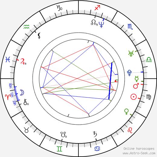 Nona Gaye birth chart, Nona Gaye astro natal horoscope, astrology