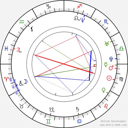 Пэдди Консидайн Paddy Considine день рождения гороскоп, Paddy Considine Натальная карта онлайн