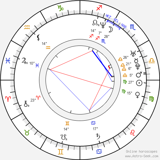 Ryan Browning birth chart, biography, wikipedia 2017, 2018