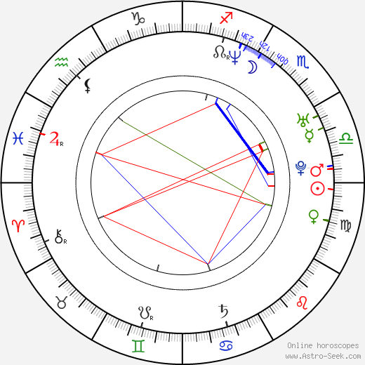 Ryan Browning astro natal birth chart, Ryan Browning horoscope, astrology