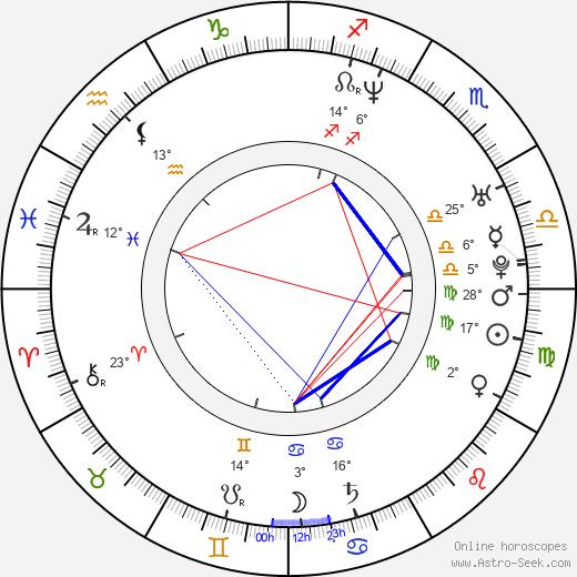 Sarah Danielle Madison birth chart, biography, wikipedia 2020, 2021