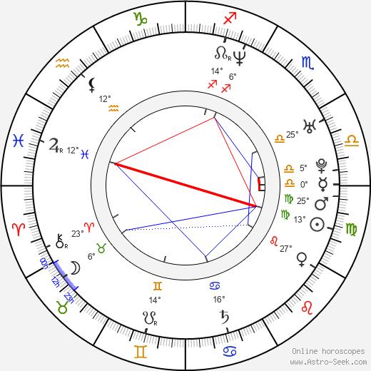 Sarah Strange birth chart, biography, wikipedia 2020, 2021