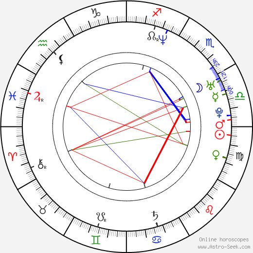 Sol Campbell astro natal birth chart, Sol Campbell horoscope, astrology