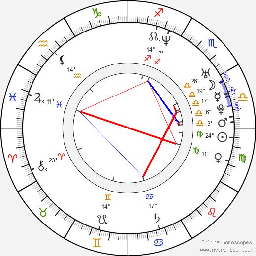Stacy Kamano birth chart, biography, wikipedia 2020, 2021