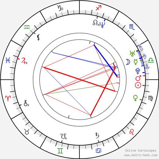 Stacy Kamano birth chart, Stacy Kamano astro natal horoscope, astrology
