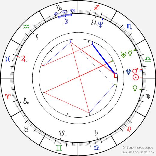 Suparn Verma день рождения гороскоп, Suparn Verma Натальная карта онлайн