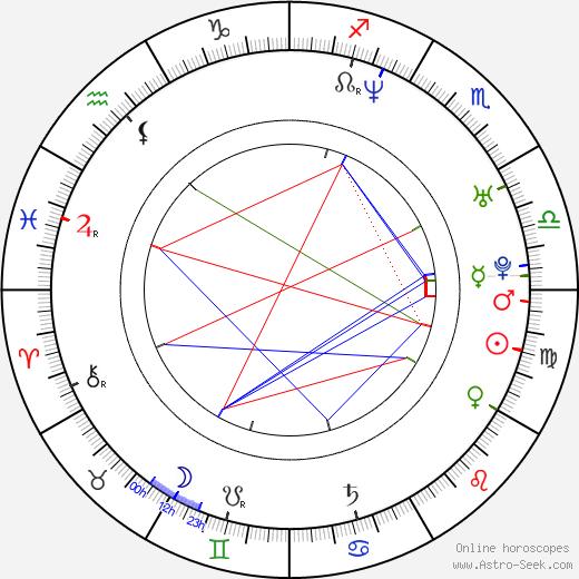 Tanaz Eshaghian день рождения гороскоп, Tanaz Eshaghian Натальная карта онлайн