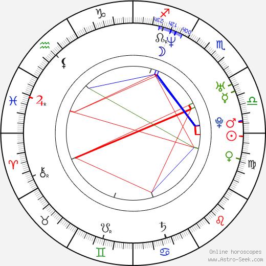 Taral Hicks astro natal birth chart, Taral Hicks horoscope, astrology