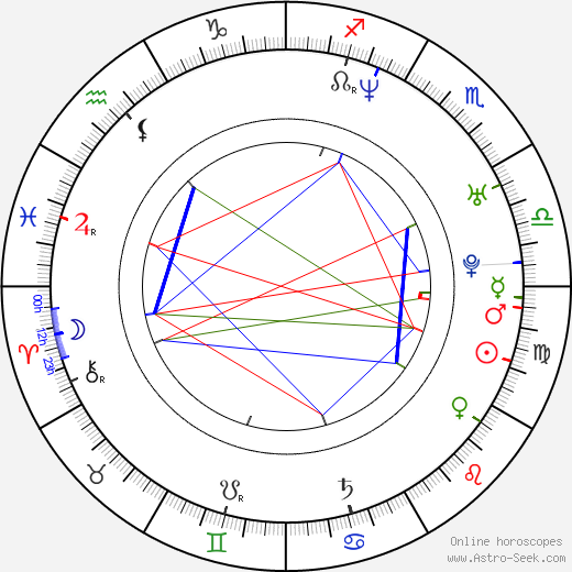 Taya Kyle birth chart, Taya Kyle astro natal horoscope, astrology