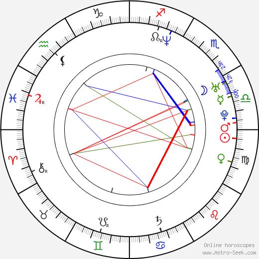 Ticha Penicheiro tema natale, oroscopo, Ticha Penicheiro oroscopi gratuiti, astrologia