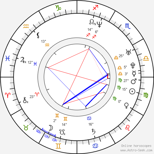 Tracy D. Smith birth chart, biography, wikipedia 2019, 2020