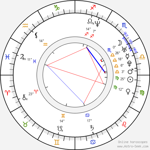Travis Schuldt birth chart, biography, wikipedia 2019, 2020