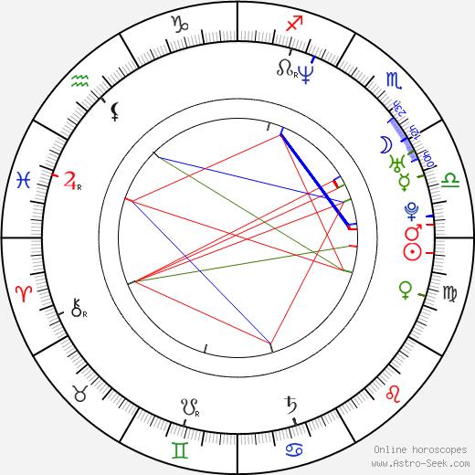 Travis Schuldt astro natal birth chart, Travis Schuldt horoscope, astrology