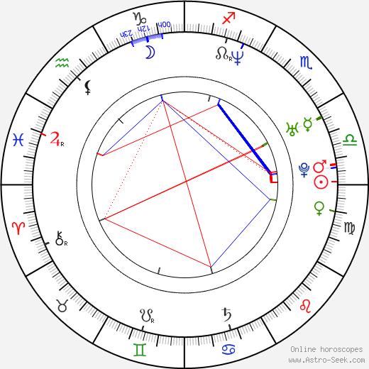 Valerie Koch birth chart, Valerie Koch astro natal horoscope, astrology