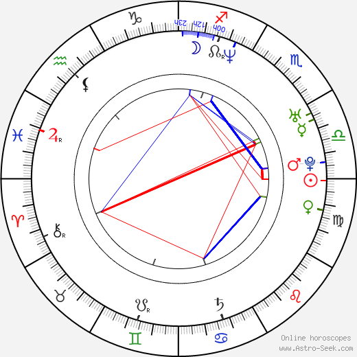 Vinnie Penna astro natal birth chart, Vinnie Penna horoscope, astrology