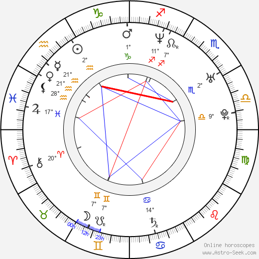 Aleksei Gordeyev birth chart, biography, wikipedia 2018, 2019