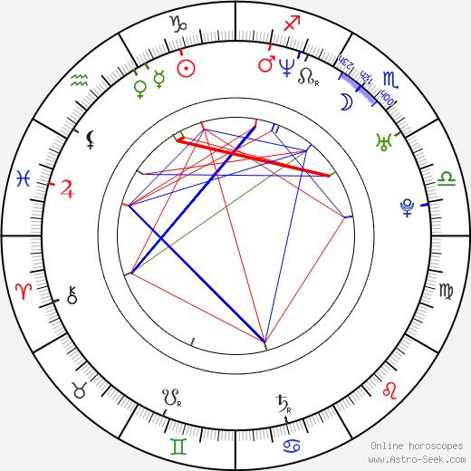 Arié Elmaleh день рождения гороскоп, Arié Elmaleh Натальная карта онлайн
