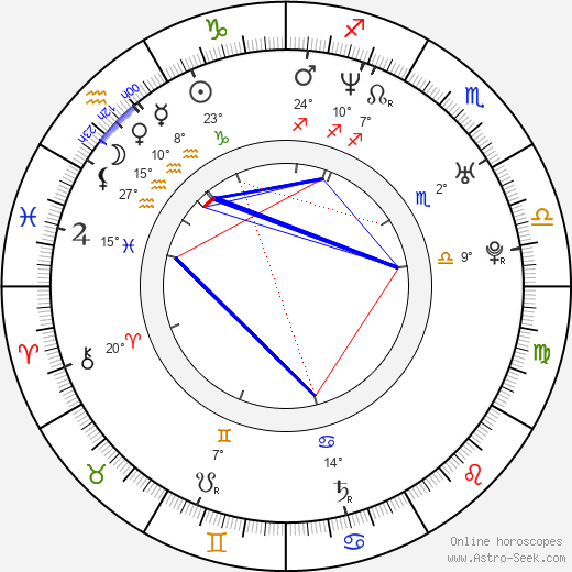 Bára Nesvadbová birth chart, biography, wikipedia 2019, 2020
