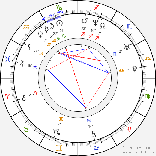 Benjamin Johns birth chart, biography, wikipedia 2018, 2019
