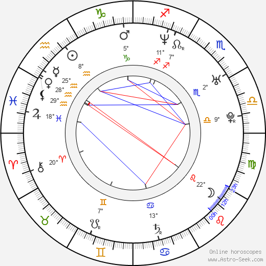 Catherine Correia birth chart, biography, wikipedia 2019, 2020