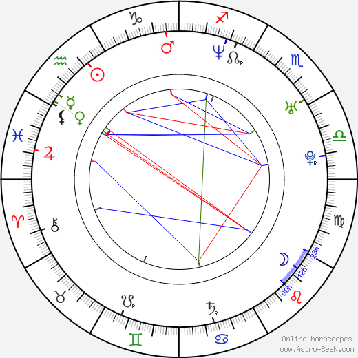 Catherine Correia astro natal birth chart, Catherine Correia horoscope, astrology