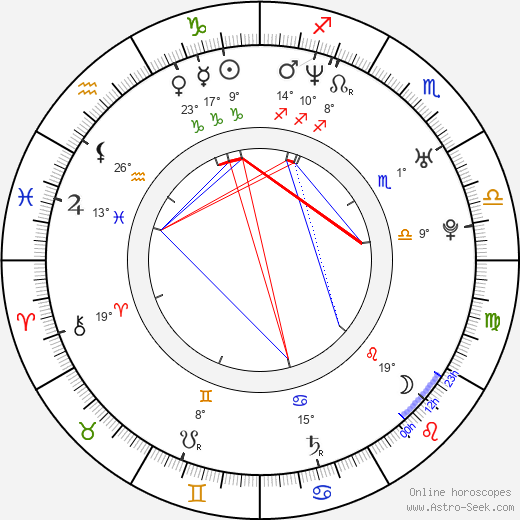Chris Anstey birth chart, biography, wikipedia 2019, 2020