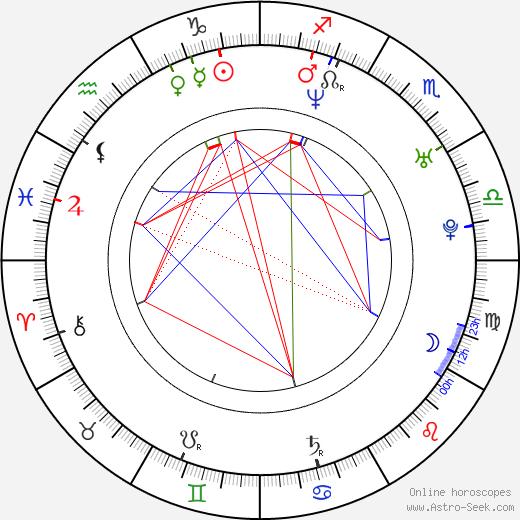 Chris Cheney birth chart, Chris Cheney astro natal horoscope, astrology