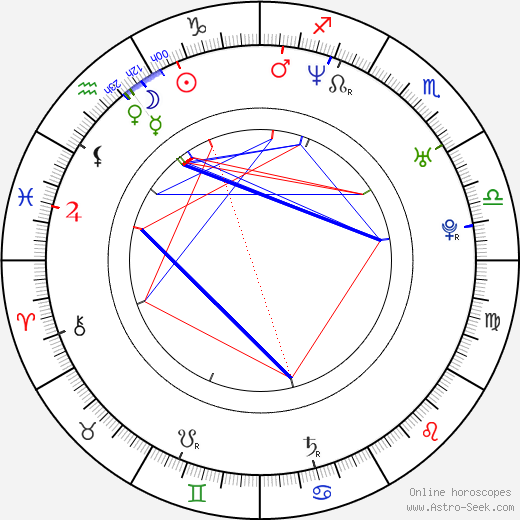 Christian Calson astro natal birth chart, Christian Calson horoscope, astrology