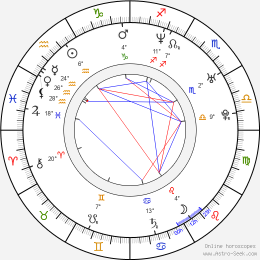 Claudio Gioè birth chart, biography, wikipedia 2019, 2020