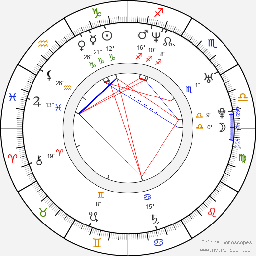Danica McKellar birth chart, biography, wikipedia 2019, 2020