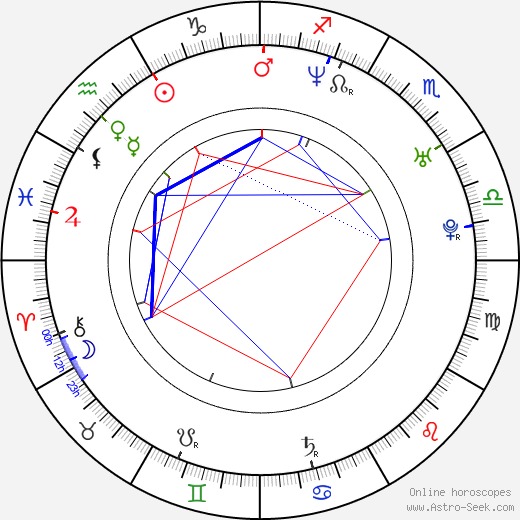 Dick Tarnstrom birth chart, Dick Tarnstrom astro natal horoscope, astrology