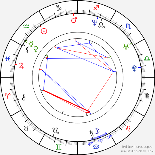 Frankie Rayder astro natal birth chart, Frankie Rayder horoscope, astrology
