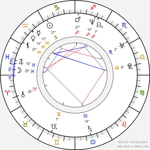 Freddy Rodríguez birth chart, biography, wikipedia 2018, 2019