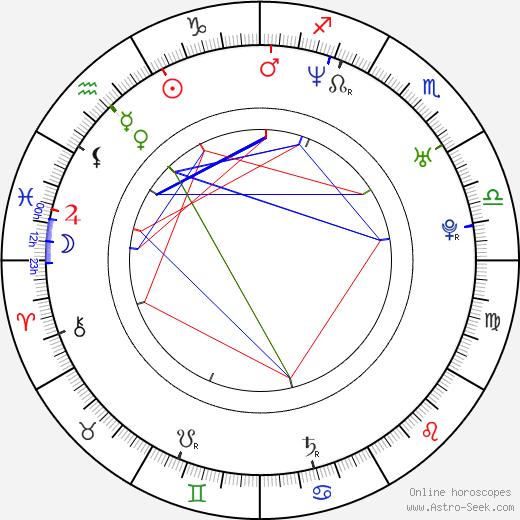 Freddy Rodríguez astro natal birth chart, Freddy Rodríguez horoscope, astrology