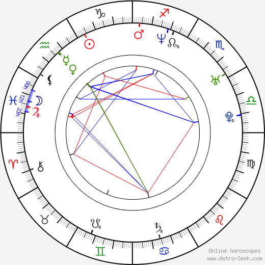 Greg Strause birth chart, Greg Strause astro natal horoscope, astrology