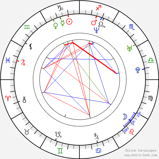 Julie Manase astro natal birth chart, Julie Manase horoscope, astrology