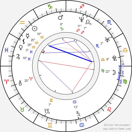 Juninho Pernambucano birth chart, biography, wikipedia 2020, 2021